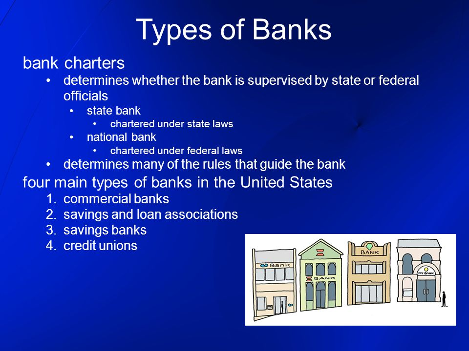 Types of Banks bank charters