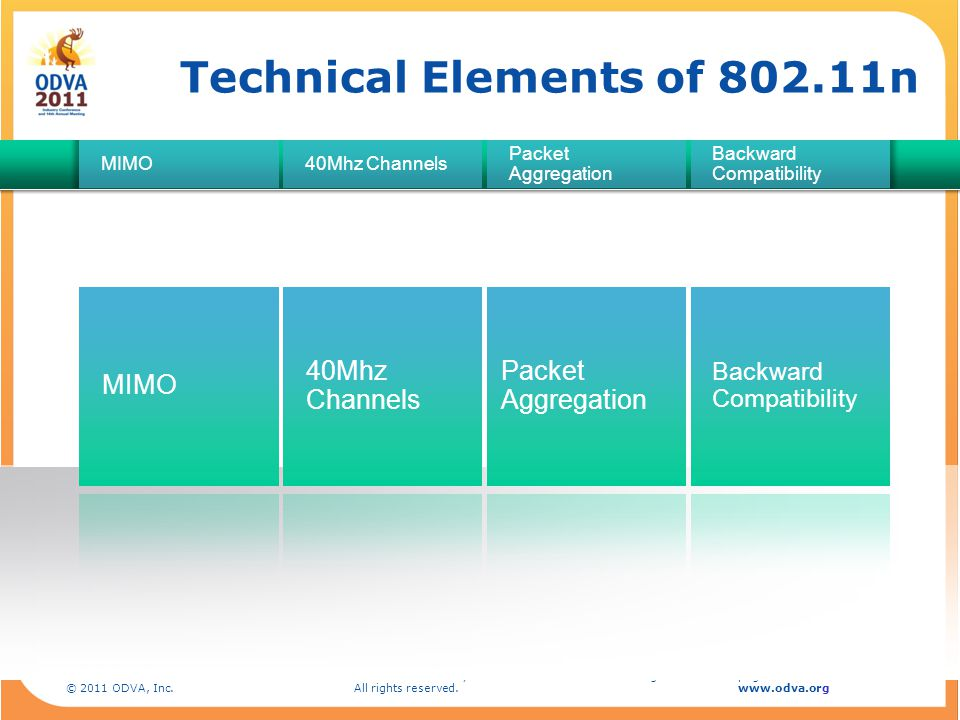 Technical Elements of 802.11n