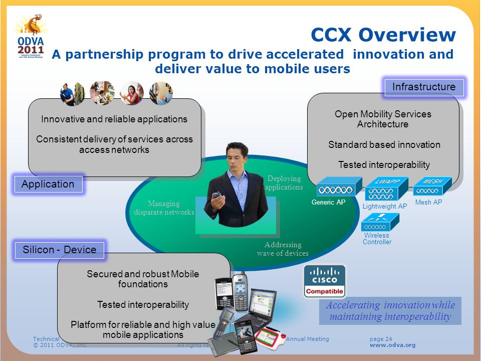 CCX Overview A partnership program to drive accelerated innovation and deliver value to mobile users.