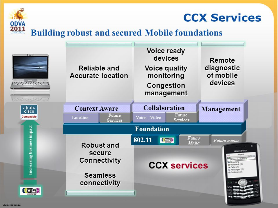 CCX Services Building robust and secured Mobile foundations