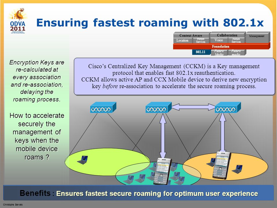 Ensuring fastest roaming with 802.1x
