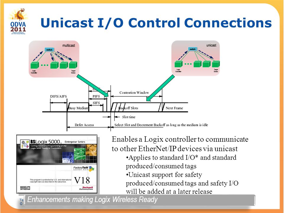 Unicast I/O Control Connections