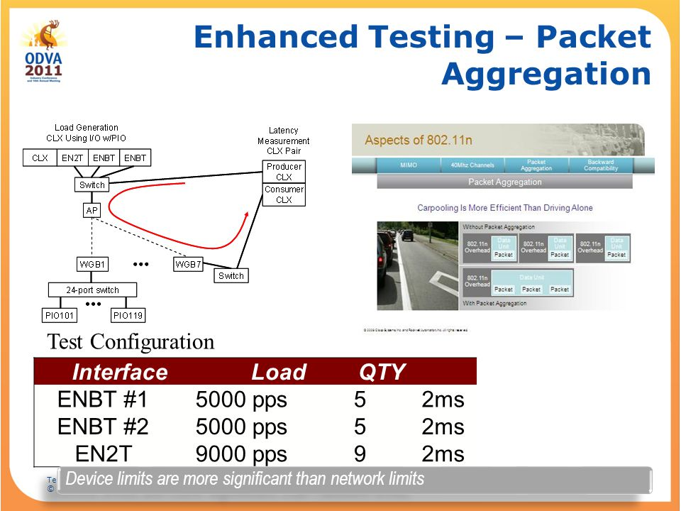 Enhanced Testing – Packet Aggregation