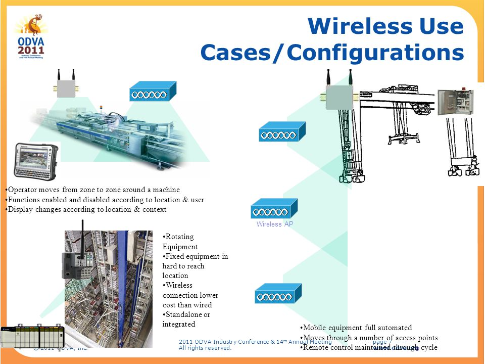 Wireless Use Cases/Configurations