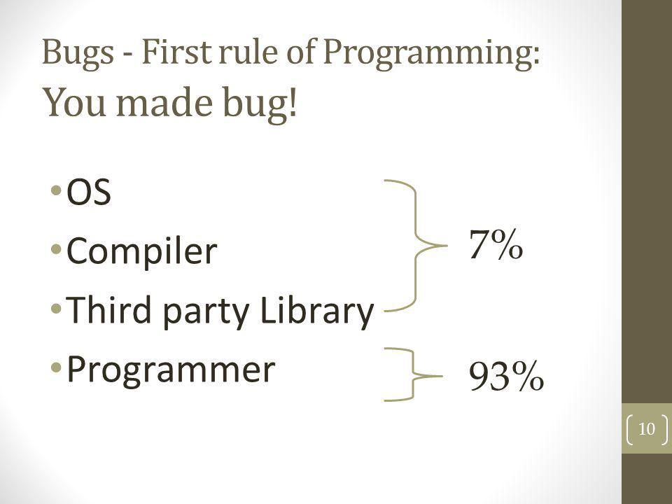 Bugs - First rule of Programming: