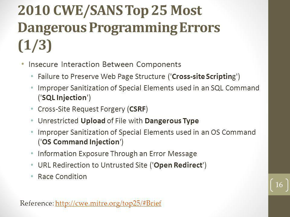 2010 CWE/SANS Top 25 Most Dangerous Programming Errors (1/3)