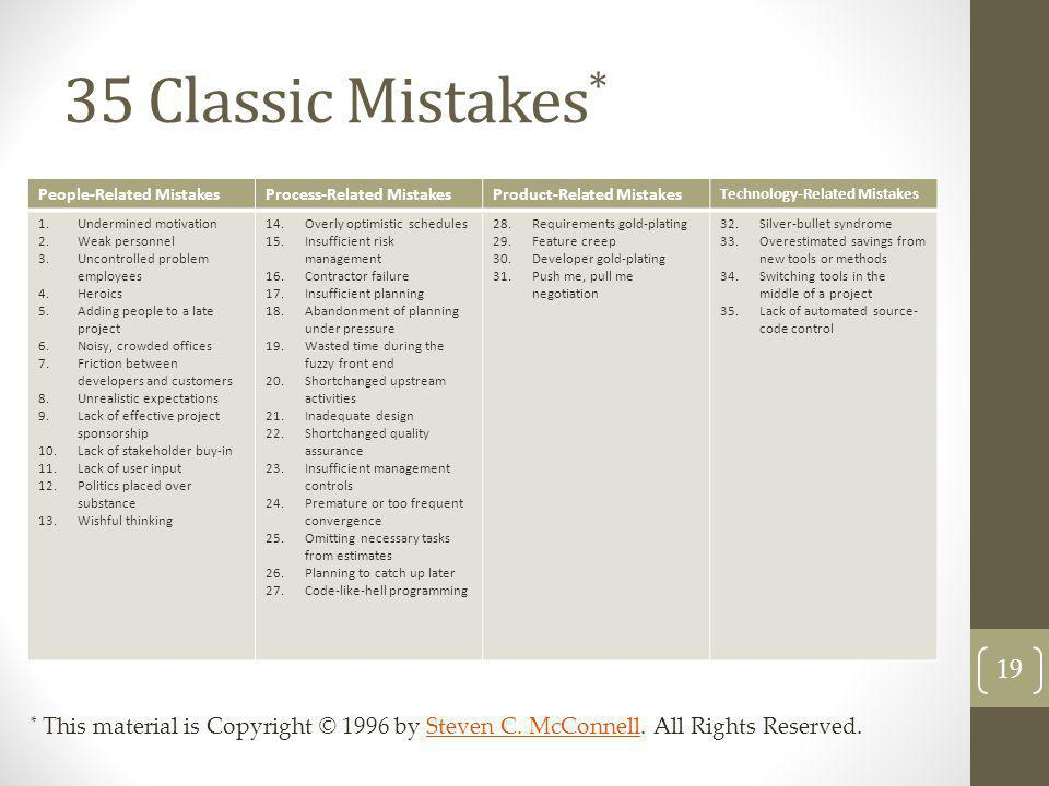 35 Classic Mistakes* People-Related Mistakes. Process-Related Mistakes. Product-Related Mistakes.