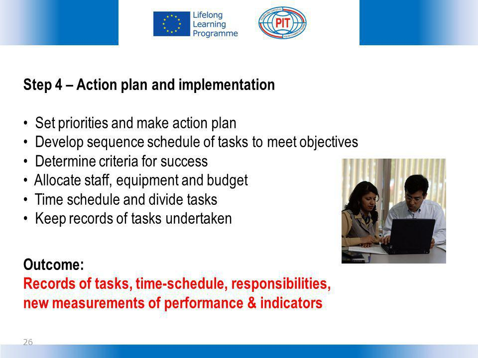 Step 4 – Action plan and implementation