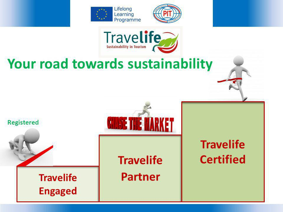 Your road towards sustainability