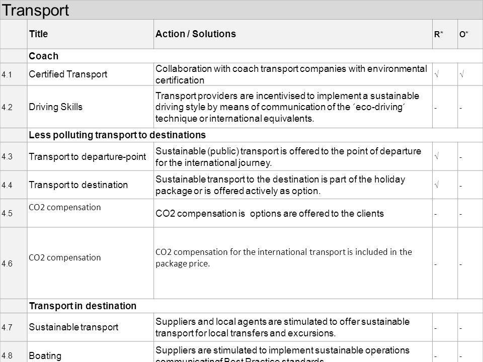 Transport Title Action / Solutions Coach Certified Transport