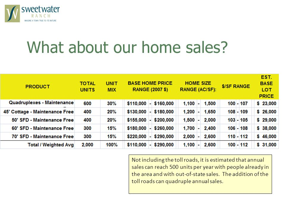 What about our home sales