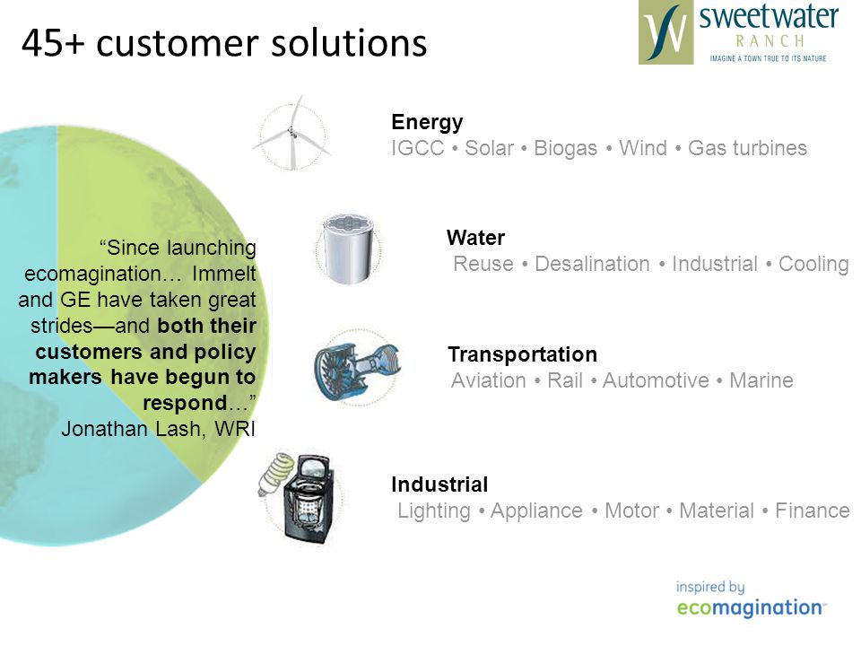 45+ customer solutions Energy IGCC • Solar • Biogas • Wind • Gas turbines. Water Reuse • Desalination • Industrial • Cooling.