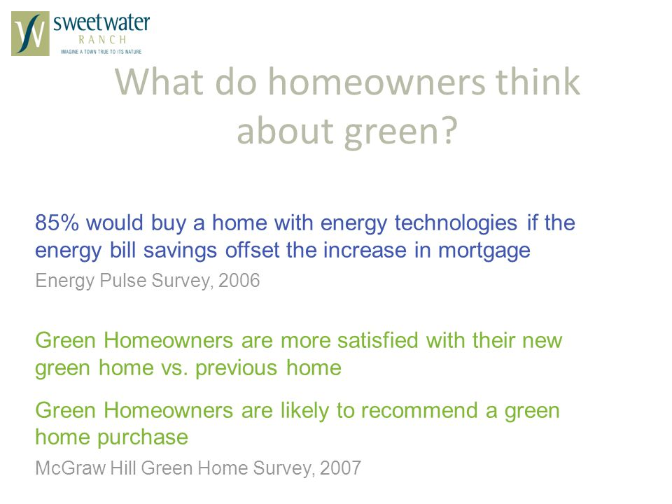 What do homeowners think about green