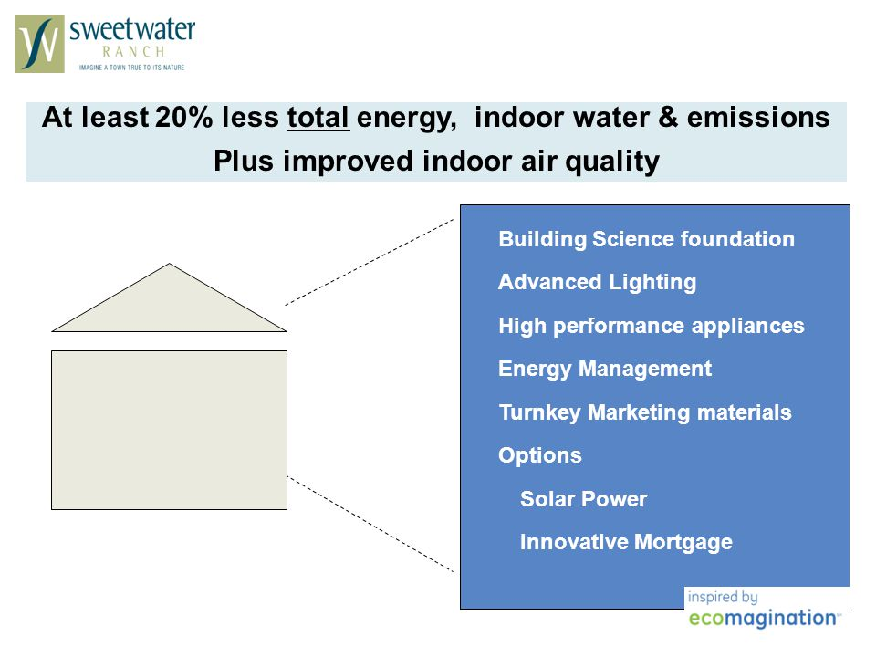 At least 20% less total energy, indoor water & emissions