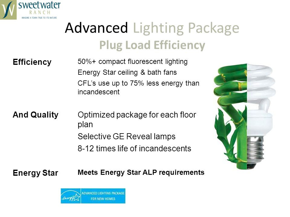 Advanced Lighting Package Plug Load Efficiency