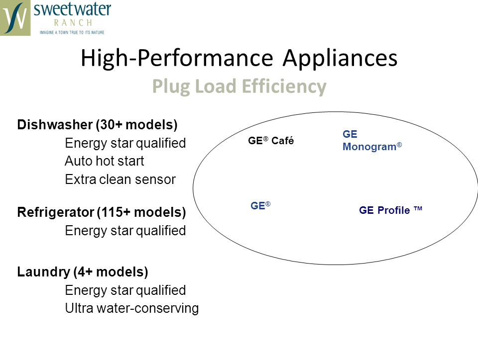 High-Performance Appliances Plug Load Efficiency