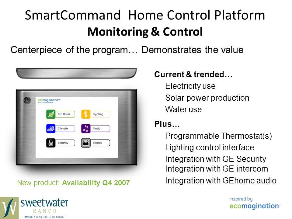 SmartCommand Home Control Platform Monitoring & Control