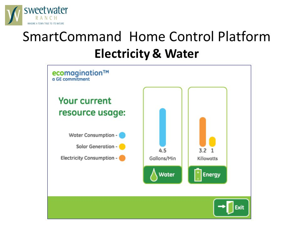 SmartCommand Home Control Platform Electricity & Water