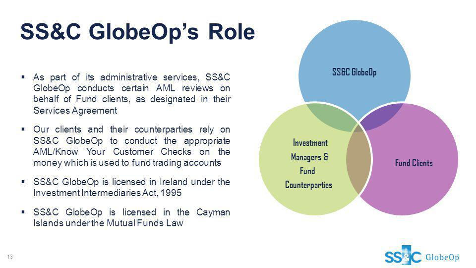 SS&C GlobeOp's Role Investment SS&C GlobeOp