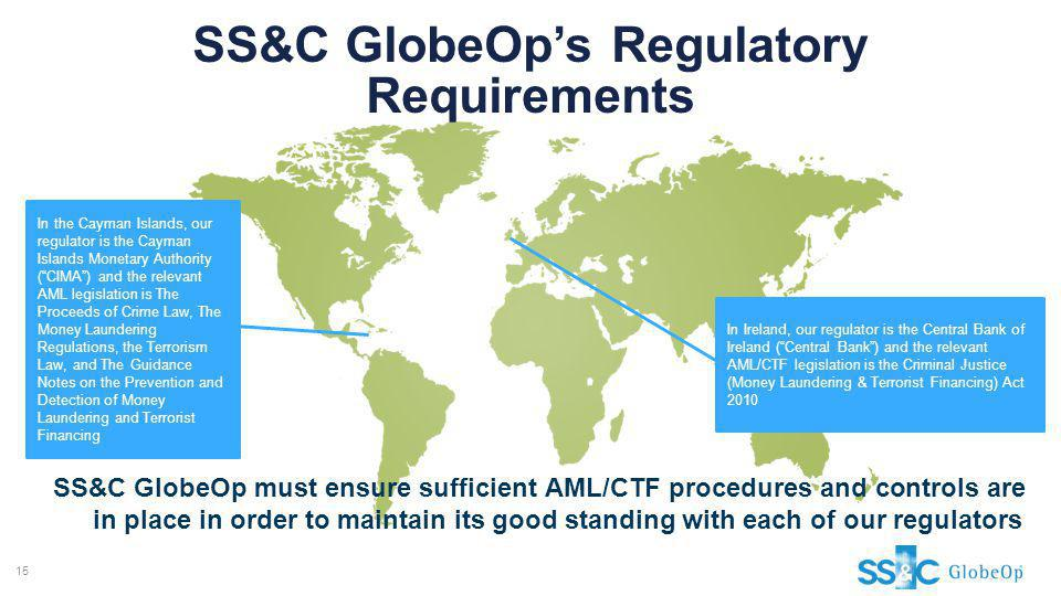 SS&C GlobeOp's Regulatory Requirements