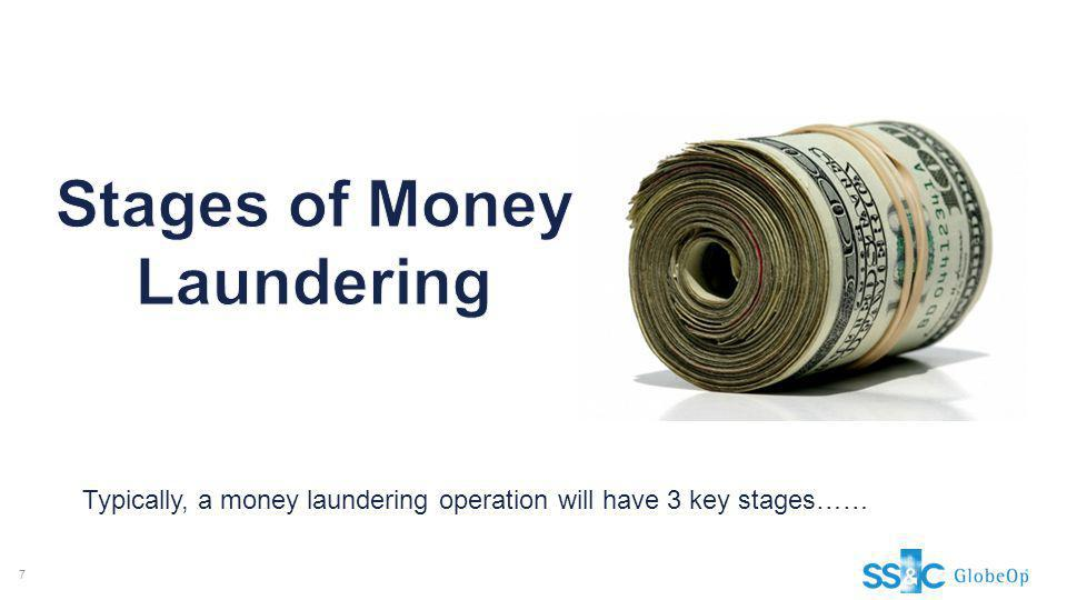Stages of Money Laundering