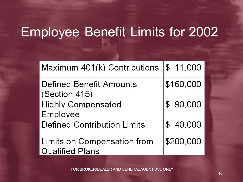 Employee Benefit Limits for 2002