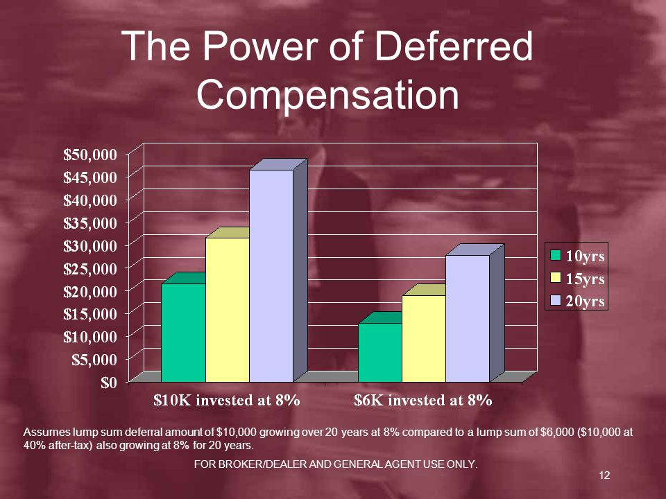 The Power of Deferred Compensation