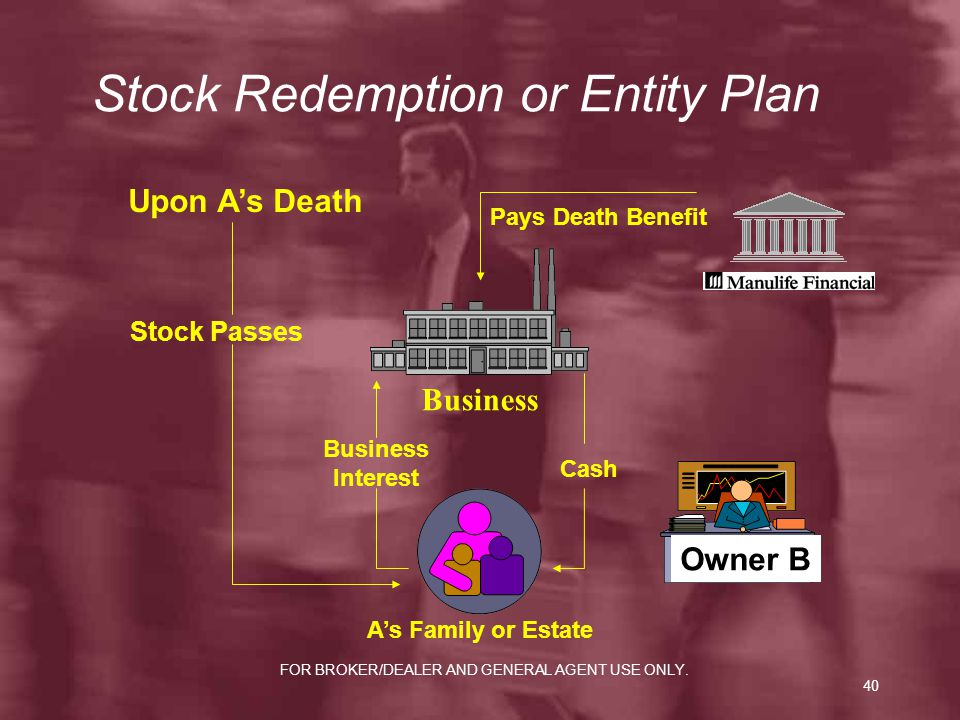 Stock Redemption or Entity Plan