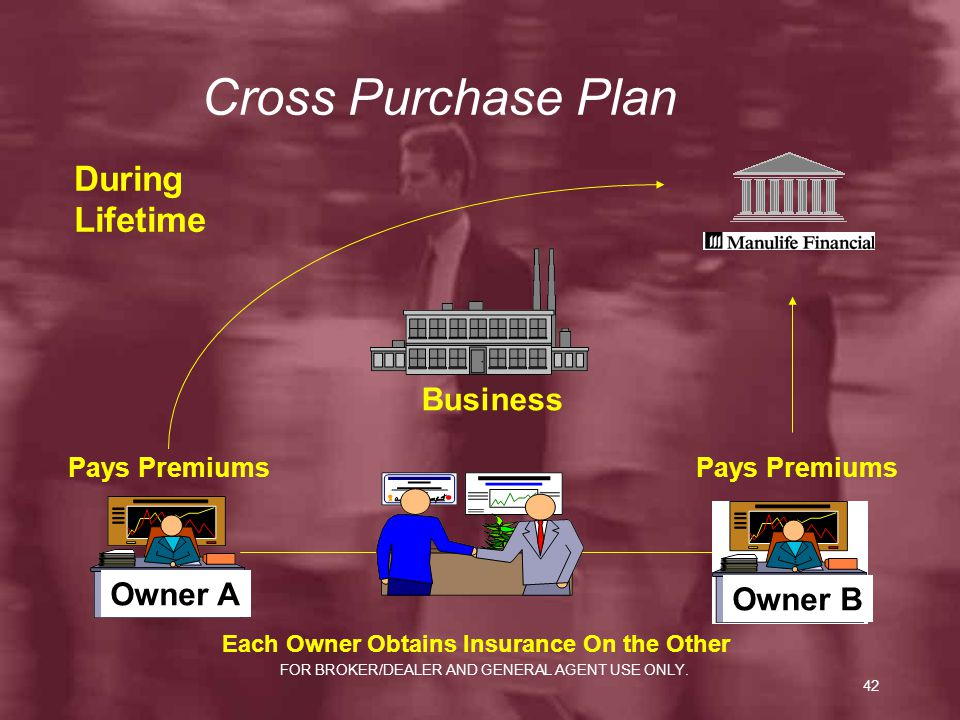 Each Owner Obtains Insurance On the Other