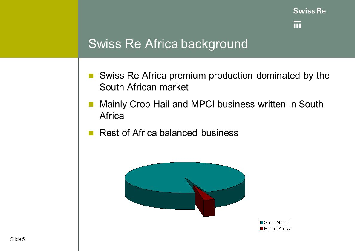 Swiss Re Africa background