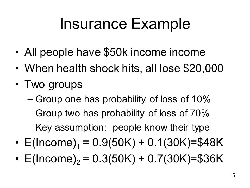Insurance Example All people have $50k income income