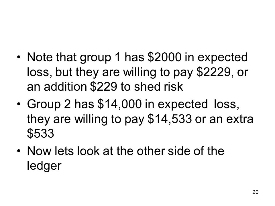 Note that group 1 has $2000 in expected loss, but they are willing to pay $2229, or an addition $229 to shed risk