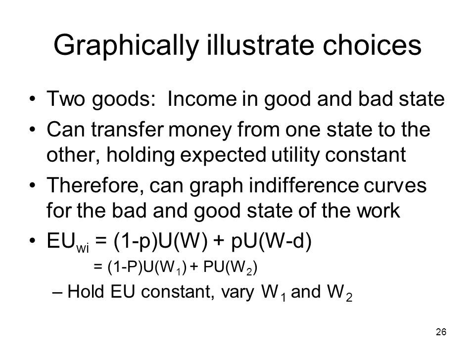Graphically illustrate choices