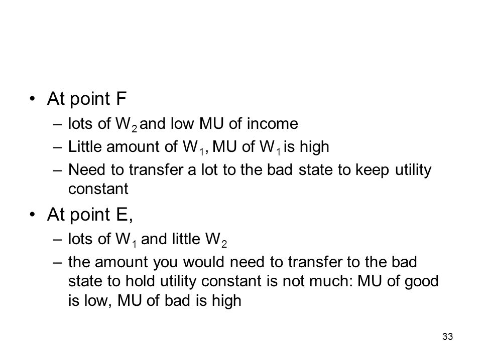 At point F At point E, lots of W2 and low MU of income