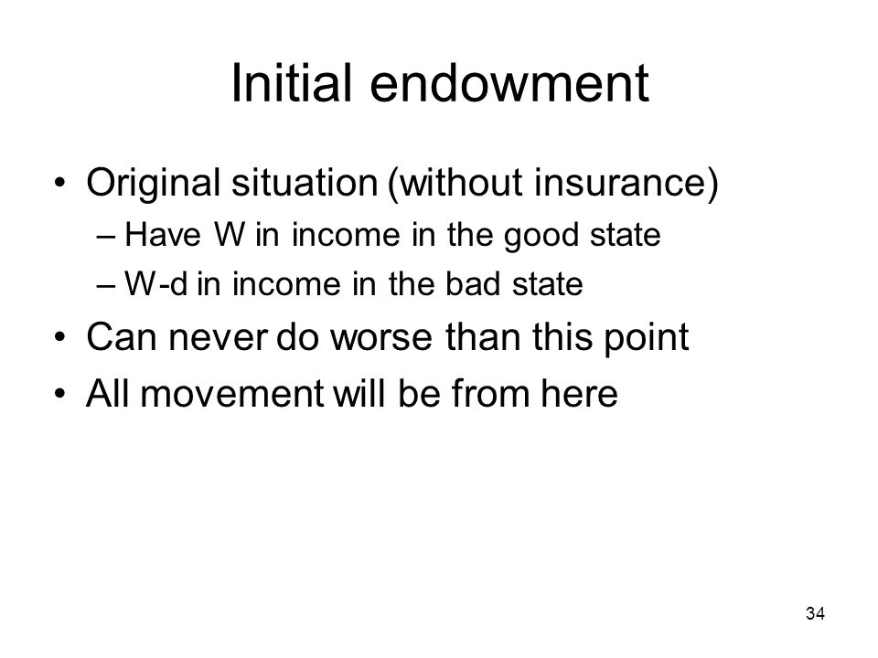 Initial endowment Original situation (without insurance)