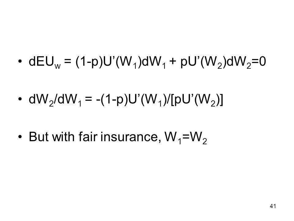 dEUw = (1-p)U'(W1)dW1 + pU'(W2)dW2=0
