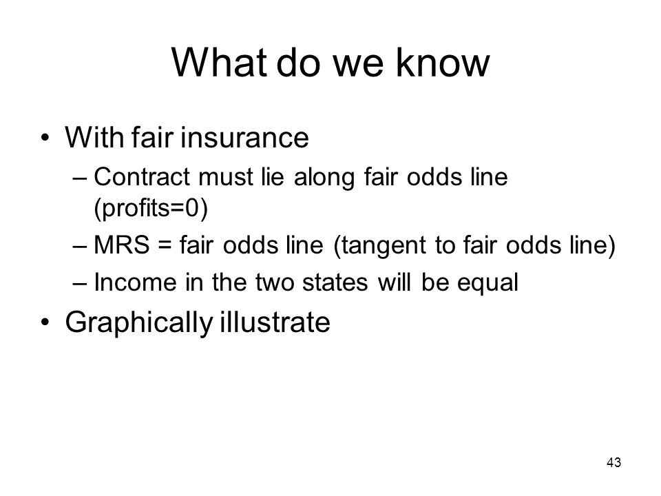 What do we know With fair insurance Graphically illustrate