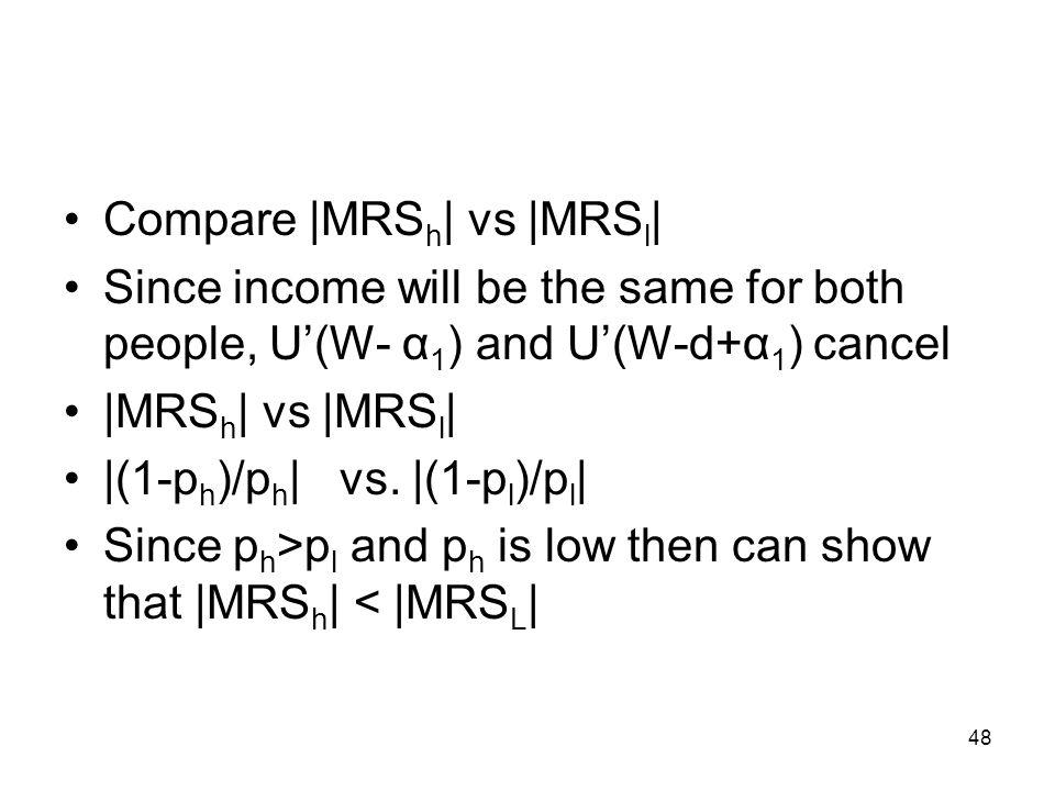 Compare |MRSh| vs |MRSl|
