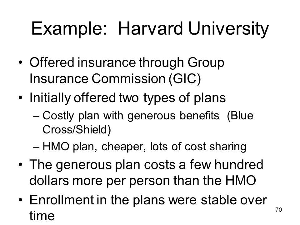 Example: Harvard University
