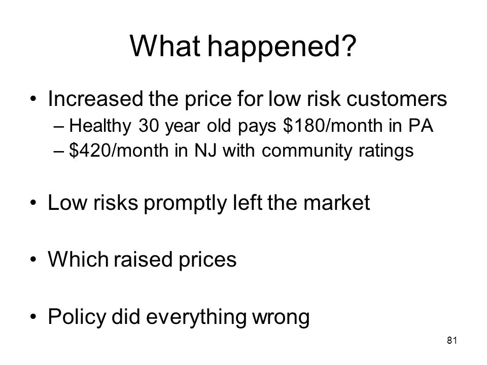 What happened Increased the price for low risk customers