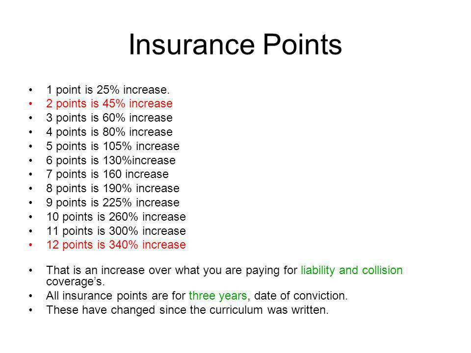 Insurance Points 1 point is 25% increase. 2 points is 45% increase
