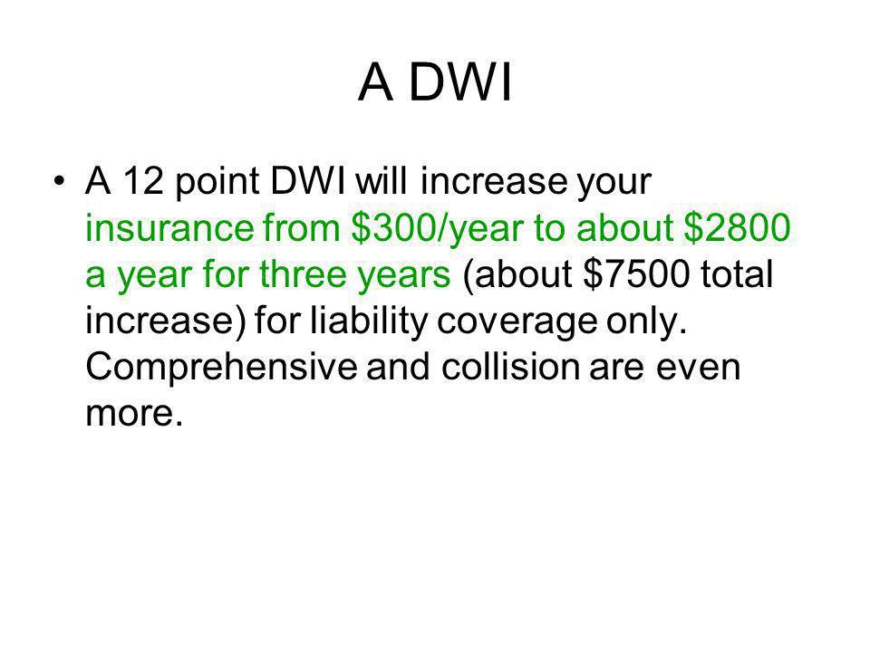 A DWI