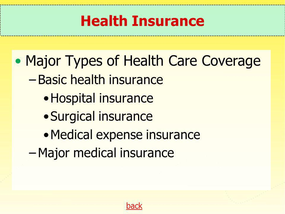 Major Types of Health Care Coverage