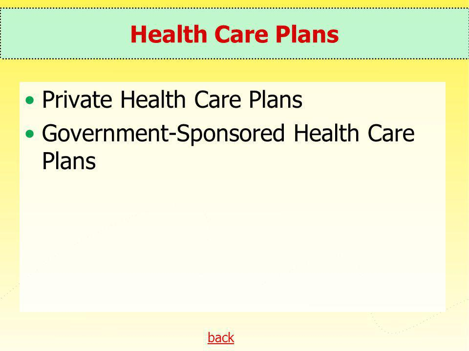 Private Health Care Plans Government-Sponsored Health Care Plans