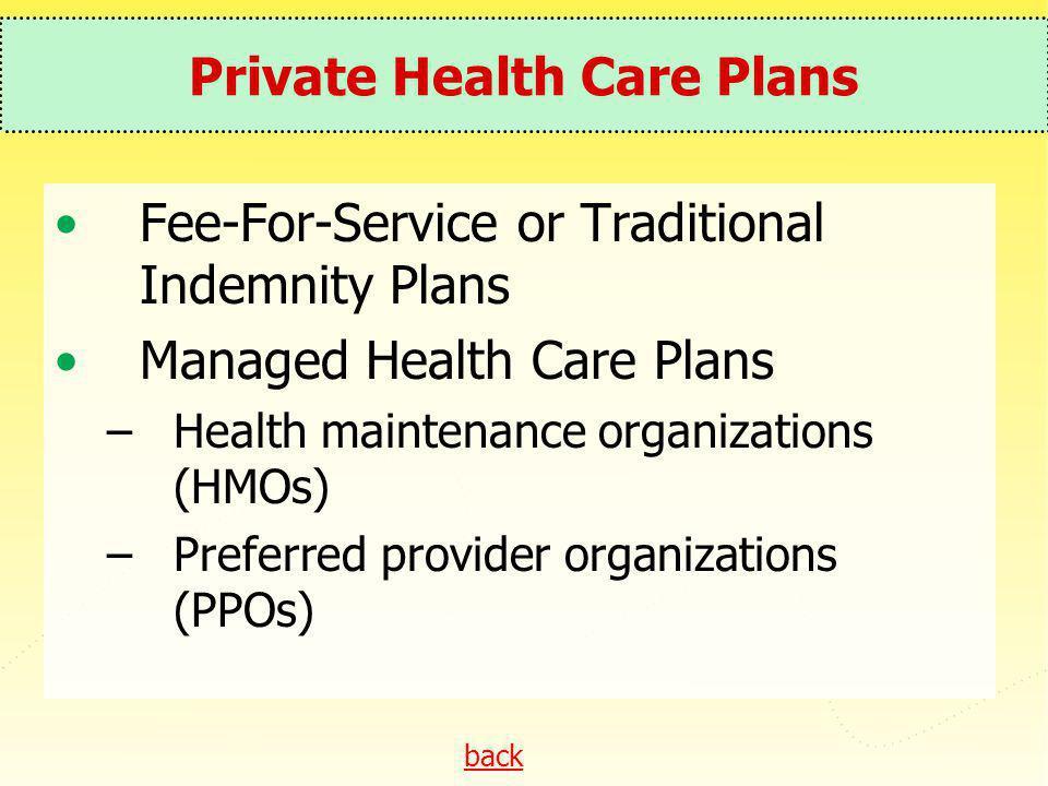 Private Health Care Plans