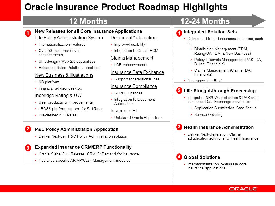 Oracle Insurance Product Roadmap Highlights
