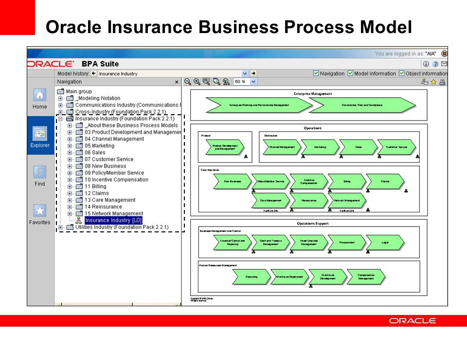 Insurance Business Process Ppt