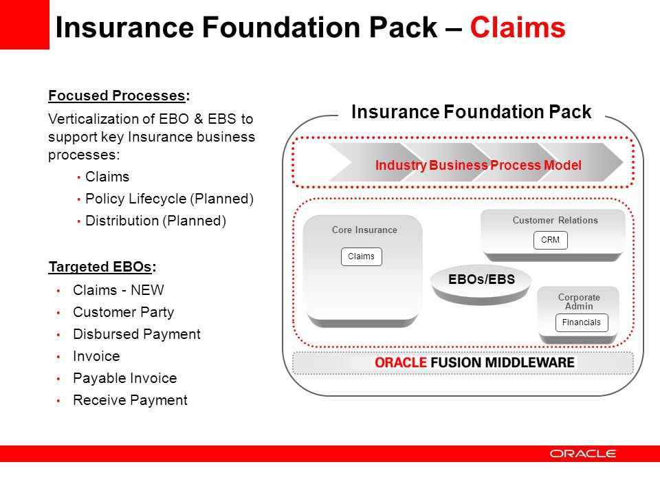 Insurance Foundation Pack – Claims