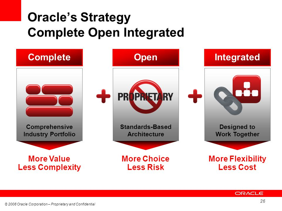 Oracle's Strategy Complete Open Integrated