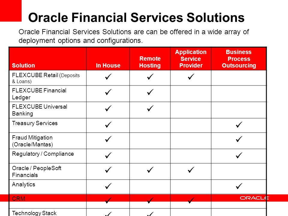 Oracle Financial Services Solutions